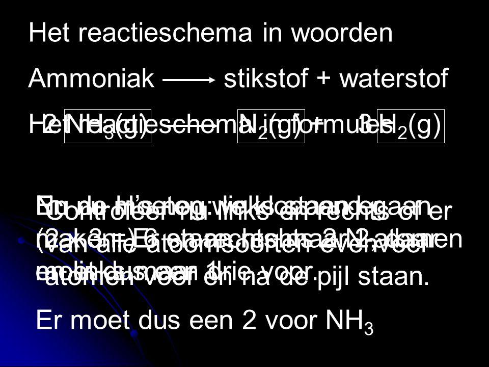 Het reactieschema in woorden Ammoniakstikstof + waterstof Het reactieschema in formules NH 3 (g) N 2 (g) + H 2 (g)23 En nu moeten we kloppend gaan maken.