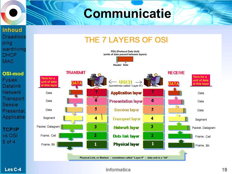 informatica Communicatie Les C-4 19 Inhoud Draadloos ping wardriving DHCP MAC OSI-mod Fysiek Datalink Netwerk Transport Sessie Presentat.
