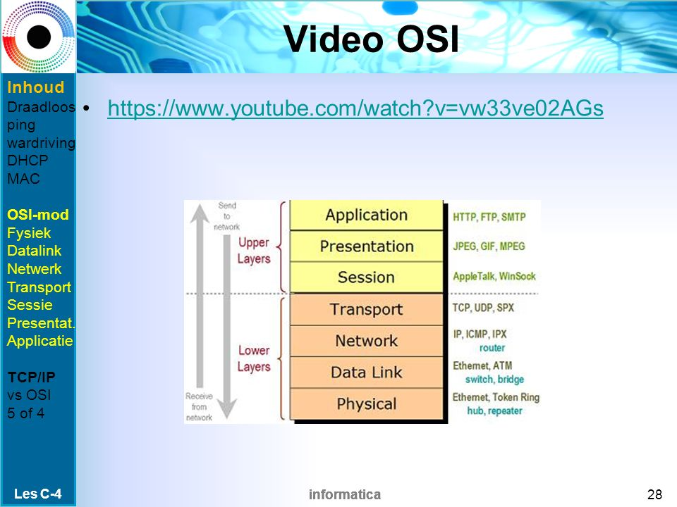 informatica Video OSI https://www.youtube.com/watch v=vw33ve02AGs Les C-4 28 Inhoud Draadloos ping wardriving DHCP MAC OSI-mod Fysiek Datalink Netwerk Transport Sessie Presentat.