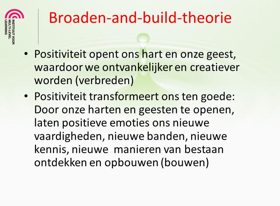 Broaden-and-build-theorie Positiviteit opent ons hart en onze geest, waardoor we ontvankelijker en creatiever worden (verbreden) Positiviteit transfor