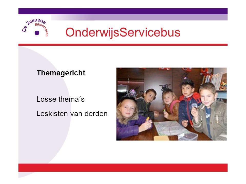 OnderwijsServicebus Themagericht Losse thema's Leskisten van derden