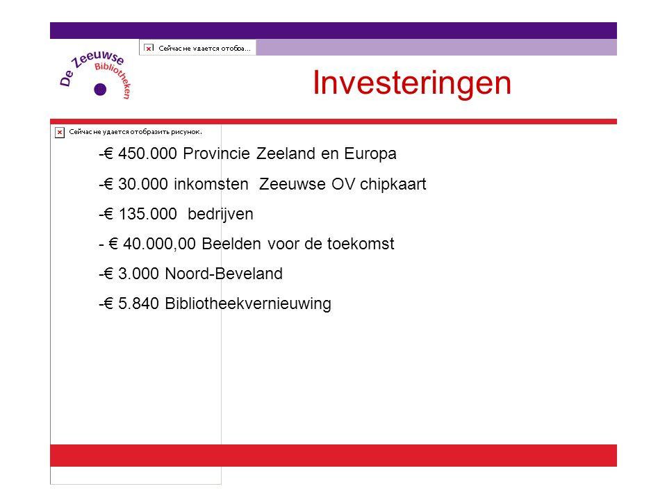 Investeringen -€ 450.000 Provincie Zeeland en Europa -€ 30.000 inkomsten Zeeuwse OV chipkaart -€ 135.000 bedrijven - € 40.000,00 Beelden voor de toeko