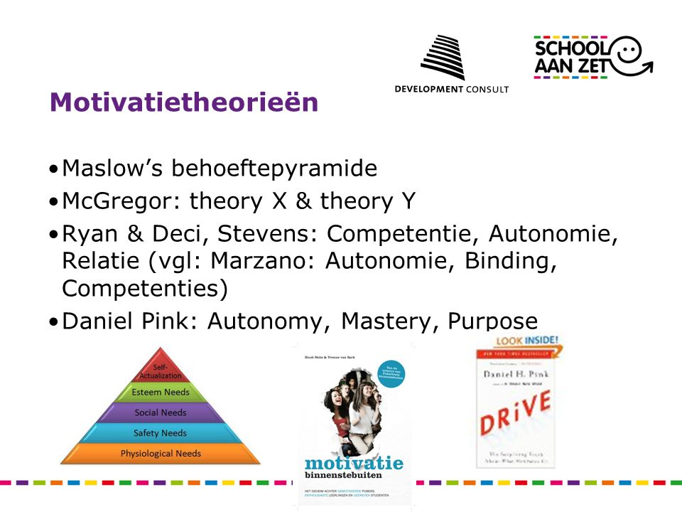 Motivatietheorieën Maslow's behoeftepyramide McGregor: theory X & theory Y Ryan & Deci, Stevens: Competentie, Autonomie, Relatie (vgl: Marzano: Autonomie, Binding, Competenties) Daniel Pink: Autonomy, Mastery, Purpose