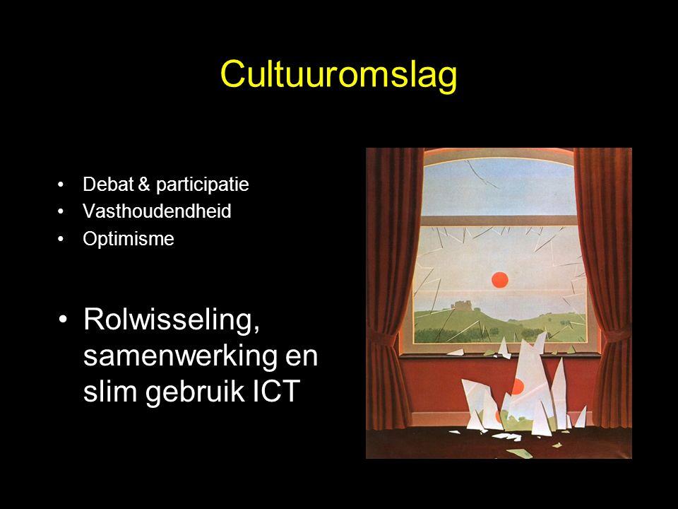 Cultuuromslag Debat & participatie Vasthoudendheid Optimisme Rolwisseling, samenwerking en slim gebruik ICT
