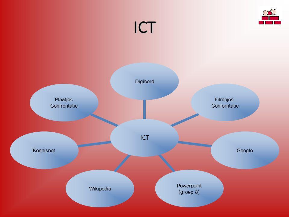 ICT ICT Digibord Filmpjes Conforntatie Google Powerpoint (groep 8) WikipediaKennisnet Plaatjes Confrontatie