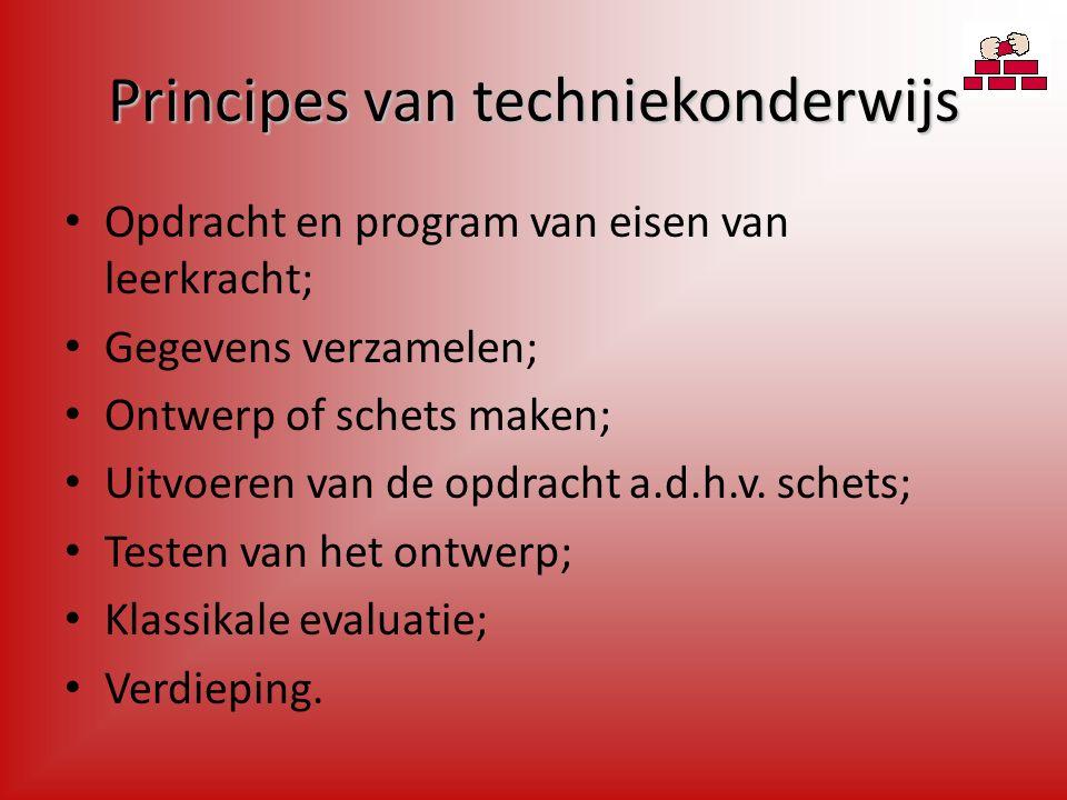 Principes van techniekonderwijs Opdracht en program van eisen van leerkracht; Gegevens verzamelen; Ontwerp of schets maken; Uitvoeren van de opdracht a.d.h.v.