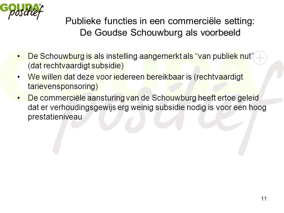 11 Publieke functies in een commerciële setting: De Goudse Schouwburg als voorbeeld De Schouwburg is als instelling aangemerkt als van publiek nut (dat rechtvaardigt subsidie) We willen dat deze voor iedereen bereikbaar is (rechtvaardigt tarievensponsoring) De commerciële aansturing van de Schouwburg heeft ertoe geleid dat er verhoudingsgewijs erg weinig subsidie nodig is voor een hoog prestatieniveau