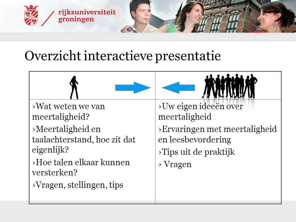 Overzicht interactieve presentatie ›Wat weten we van meertaligheid? ›Meertaligheid en taalachterstand, hoe zit dat eigenlijk? ›Hoe talen elkaar kunnen