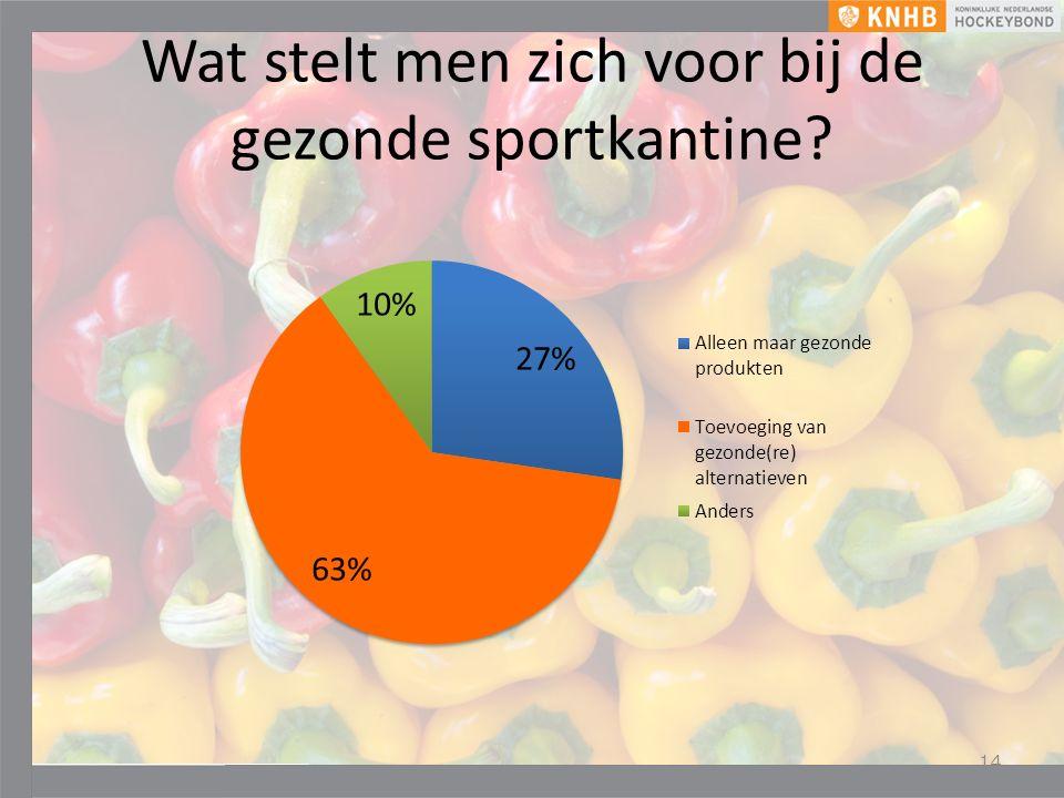 Wat stelt men zich voor bij de gezonde sportkantine 14