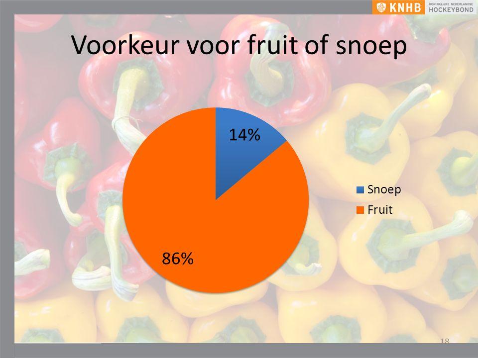 Voorkeur voor fruit of snoep 18