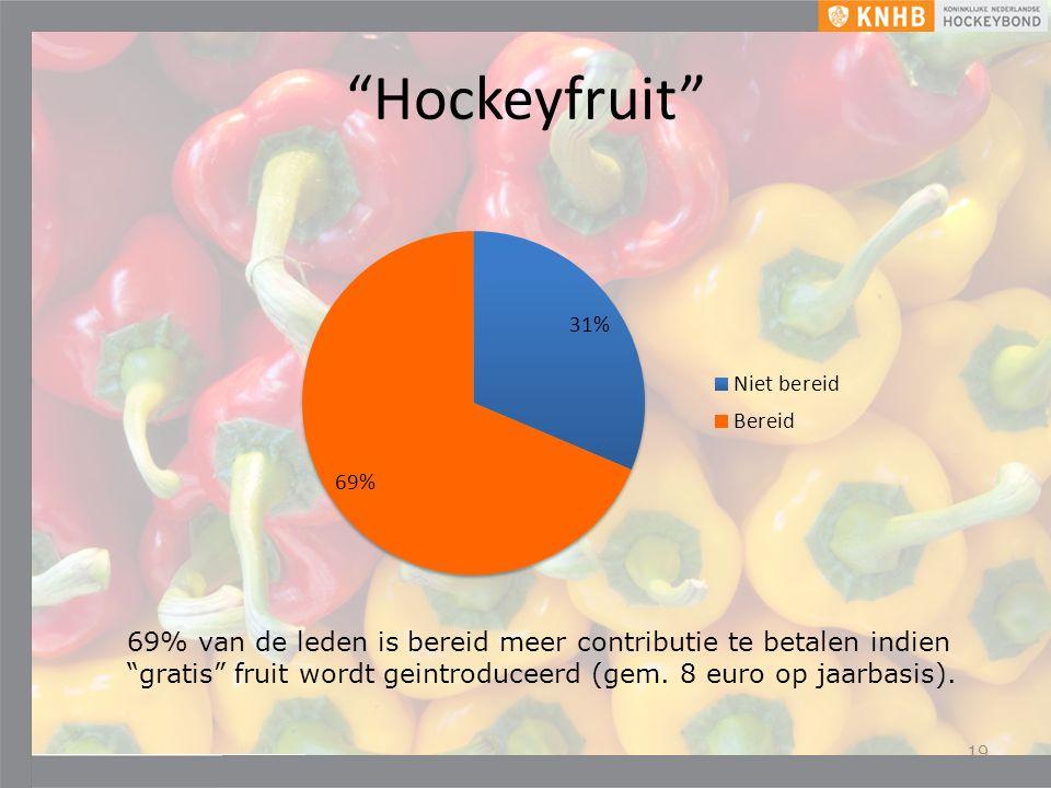 Hockeyfruit 19 69% van de leden is bereid meer contributie te betalen indien gratis fruit wordt geintroduceerd (gem.
