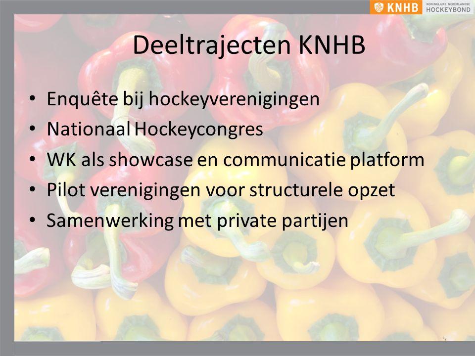 Deeltrajecten KNHB Enquête bij hockeyverenigingen Nationaal Hockeycongres WK als showcase en communicatie platform Pilot verenigingen voor structurele opzet Samenwerking met private partijen 5