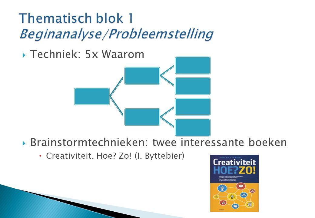  Techniek: 5x Waarom  Brainstormtechnieken: twee interessante boeken  Creativiteit.