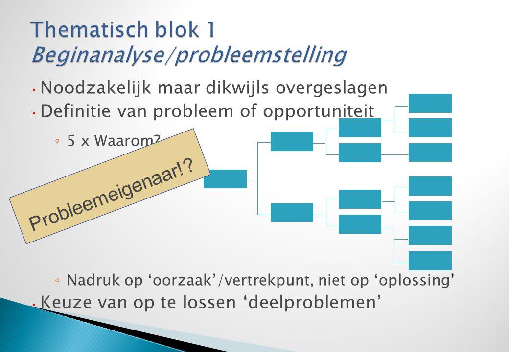 Noodzakelijk maar dikwijls overgeslagen Definitie van probleem of opportuniteit ◦ 5 x Waarom.