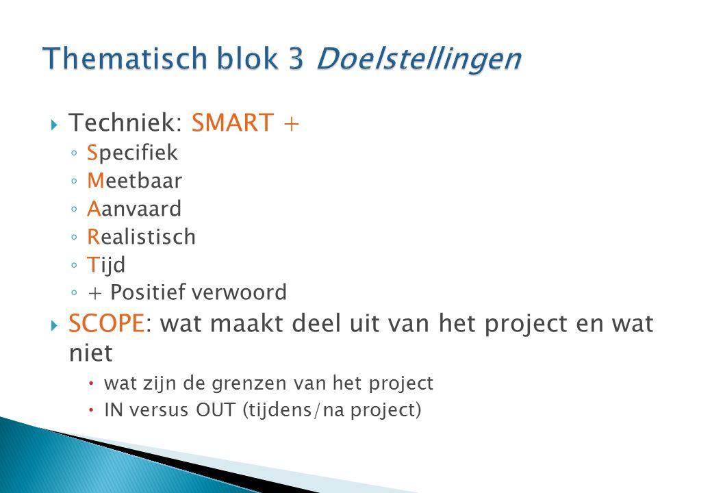  Techniek: SMART + ◦ Specifiek ◦ Meetbaar ◦ Aanvaard ◦ Realistisch ◦ Tijd ◦ + Positief verwoord  SCOPE: wat maakt deel uit van het project en wat niet  wat zijn de grenzen van het project  IN versus OUT (tijdens/na project)