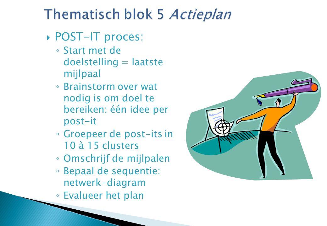  POST-IT proces: ◦ Start met de doelstelling = laatste mijlpaal ◦ Brainstorm over wat nodig is om doel te bereiken: één idee per post-it ◦ Groepeer de post-its in 10 à 15 clusters ◦ Omschrijf de mijlpalen ◦ Bepaal de sequentie: netwerk-diagram ◦ Evalueer het plan