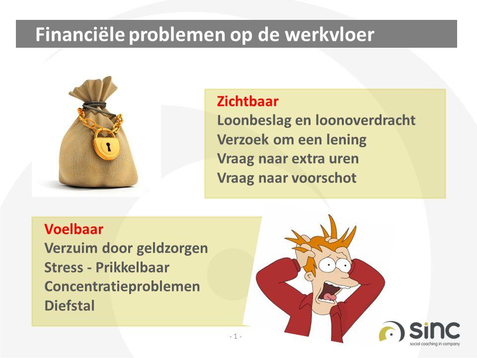 Financiële problemen op de werkvloer - 1 - Zichtbaar Loonbeslag en loonoverdracht Verzoek om een lening Vraag naar extra uren Vraag naar voorschot Voelbaar Verzuim door geldzorgen Stress - Prikkelbaar Concentratieproblemen Diefstal