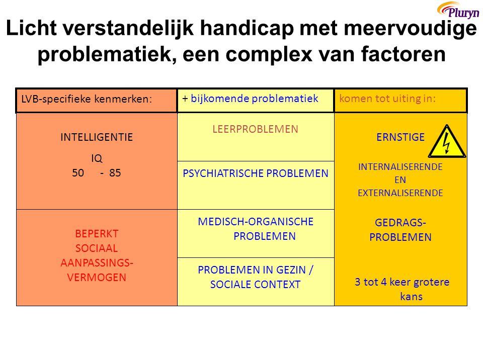 Licht verstandelijk handicap met meervoudige problematiek, een complex van factoren + bijkomende problematiekkomen tot uiting in: LEERPROBLEMEN PSYCHIATRISCHE PROBLEMEN MEDISCH-ORGANISCHE PROBLEMEN PROBLEMEN IN GEZIN / SOCIALE CONTEXT ERNSTIGE INTERNALISERENDE EN EXTERNALISERENDE GEDRAGS- PROBLEMEN LVB-specifieke kenmerken : INTELLIGENTIE IQ 50- 85 BEPERKT SOCIAAL AANPASSINGS- VERMOGEN BEPERKT SOCIAAL AANPASSINGS- VERMOGEN 3 tot 4 keer grotere kans