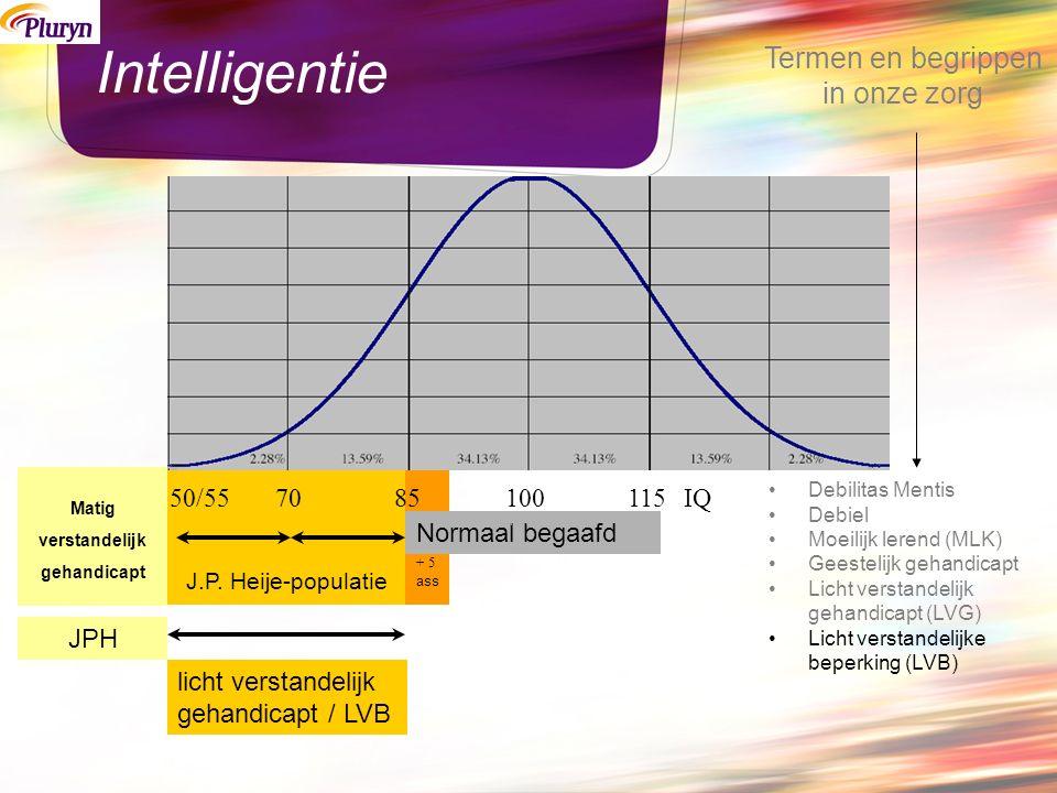+ 5 ass J.P. Heije-populatie Intelligentie 851157050/55 licht verstandelijk gehandicapt / LVB Normaal begaafd Matig verstandelijk gehandicapt IQ Debil