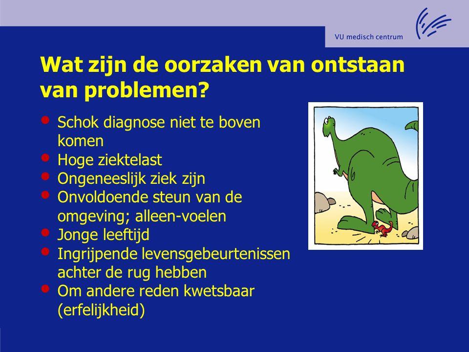 Oók zorg voor de kinderen Stichting 'Verdriet door je hoofd' (juni 2008) www.kankerspoken.nl Check: Lichamelijke klachten.