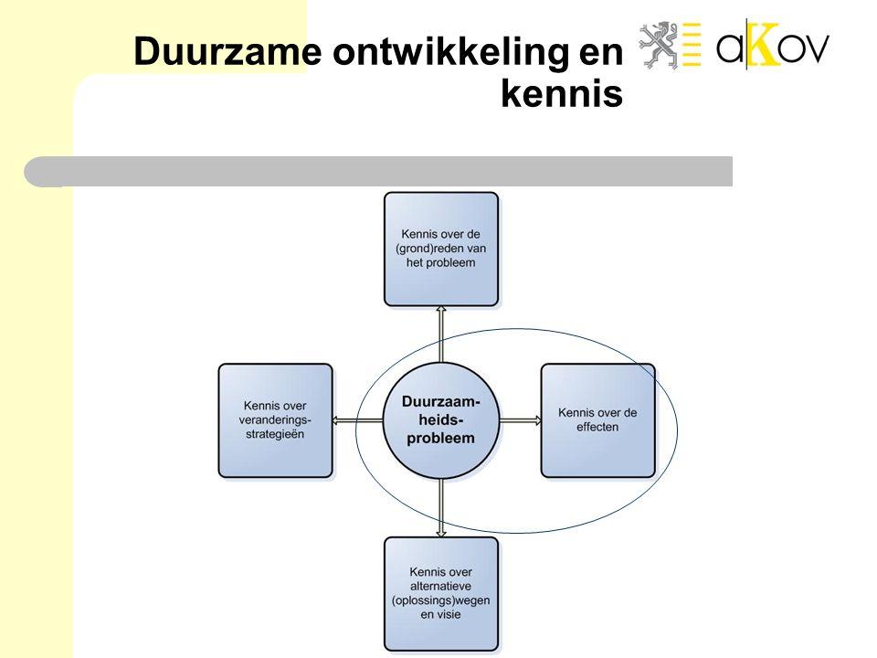 Duurzame ontwikkeling en kennis