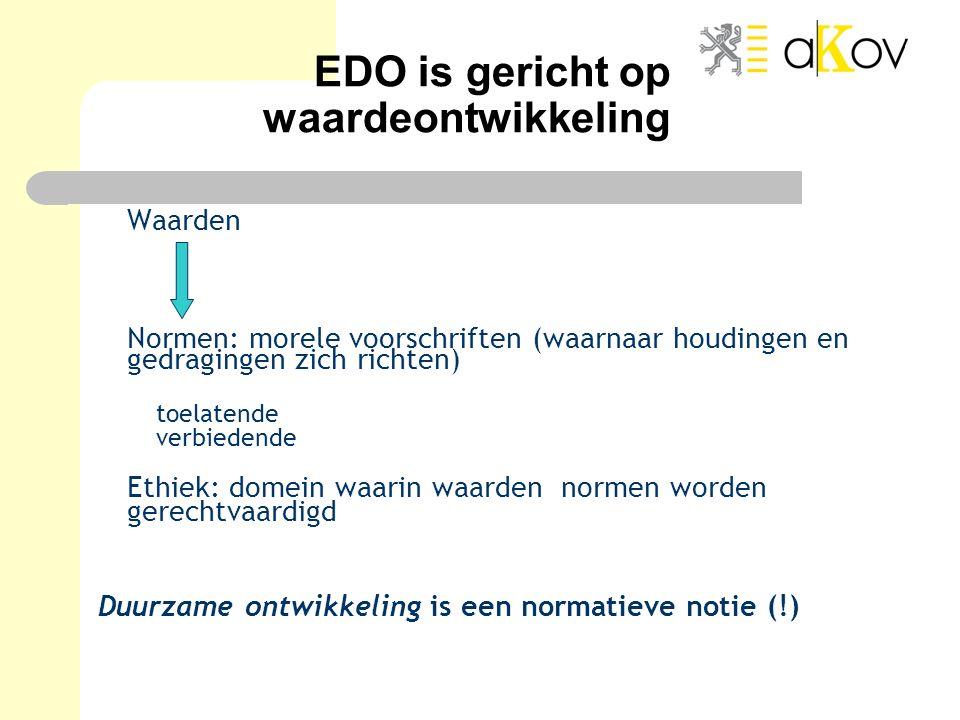 EDO is gericht op waardeontwikkeling Waarden Normen: morele voorschriften (waarnaar houdingen en gedragingen zich richten) toelatende verbiedende Ethi