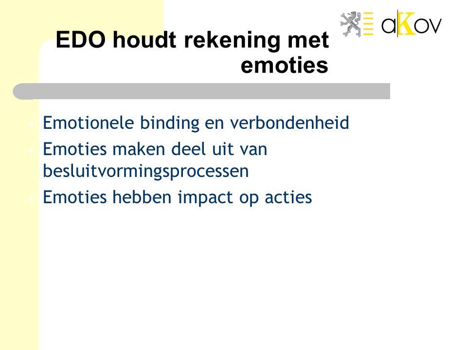 EDO houdt rekening met emoties Emotionele binding en verbondenheid Emoties maken deel uit van besluitvormingsprocessen Emoties hebben impact op acties