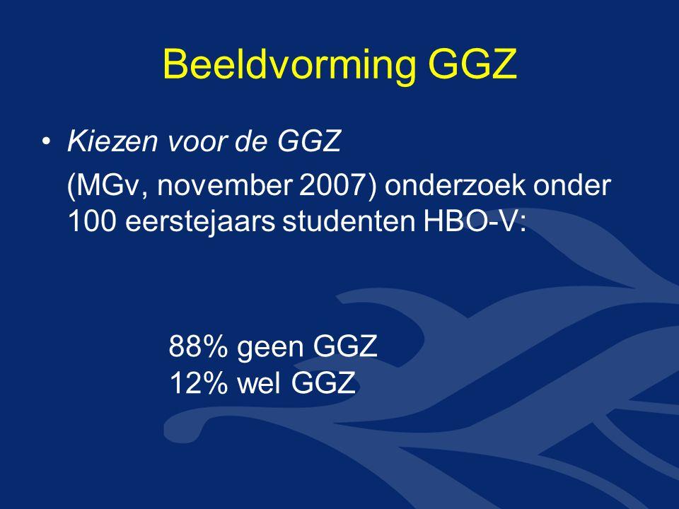 Beeldvorming GGZ Kiezen voor de GGZ (MGv, november 2007) onderzoek onder 100 eerstejaars studenten HBO-V: 88% geen GGZ 12% wel GGZ