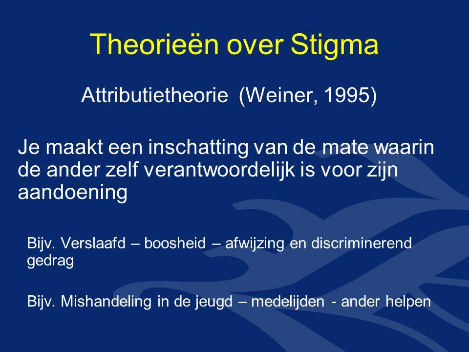 Theorieën over Stigma Attributietheorie (Weiner, 1995) Je maakt een inschatting van de mate waarin de ander zelf verantwoordelijk is voor zijn aandoening Bijv.
