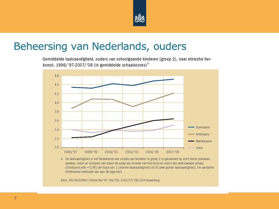 Beheersing van Nederlands, ouders 7