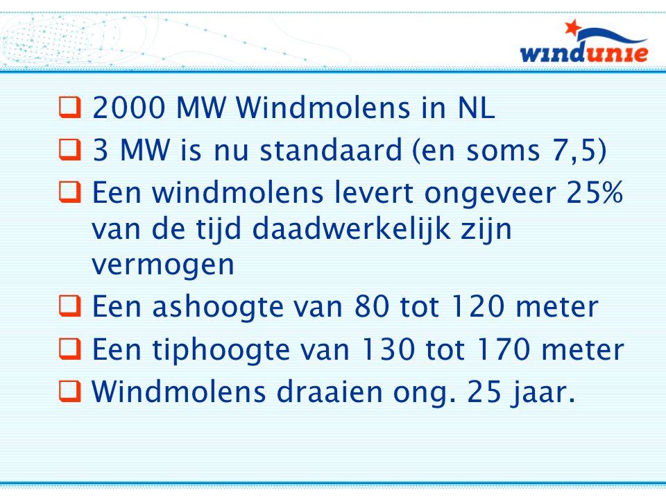 2000 MW Windmolens in NL  3 MW is nu standaard (en soms 7,5)  Een windmolens levert ongeveer 25% van de tijd daadwerkelijk zijn vermogen  Een ashoogte van 80 tot 120 meter  Een tiphoogte van 130 tot 170 meter  Windmolens draaien ong.