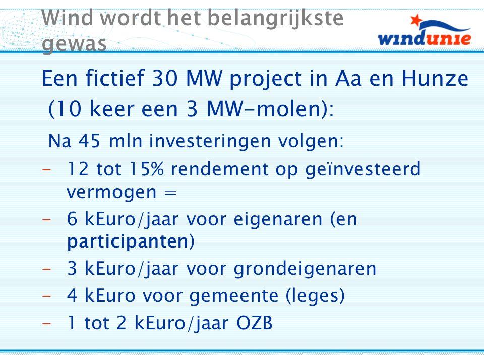Een fictief 30 MW project in Aa en Hunze (10 keer een 3 MW-molen): Na 45 mln investeringen volgen: -12 tot 15% rendement op geïnvesteerd vermogen = -6 kEuro/jaar voor eigenaren (en participanten) -3 kEuro/jaar voor grondeigenaren -4 kEuro voor gemeente (leges) -1 tot 2 kEuro/jaar OZB