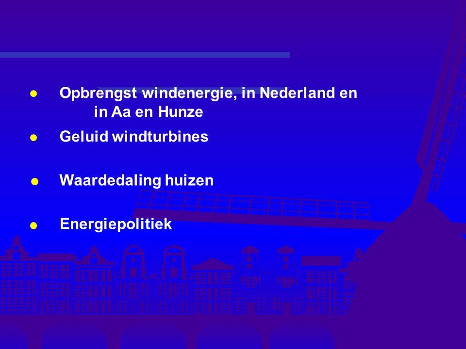 Opbrengst windenergie, in Nederland en in Aa en Hunze Geluid windturbines Waardedaling huizen Energiepolitiek