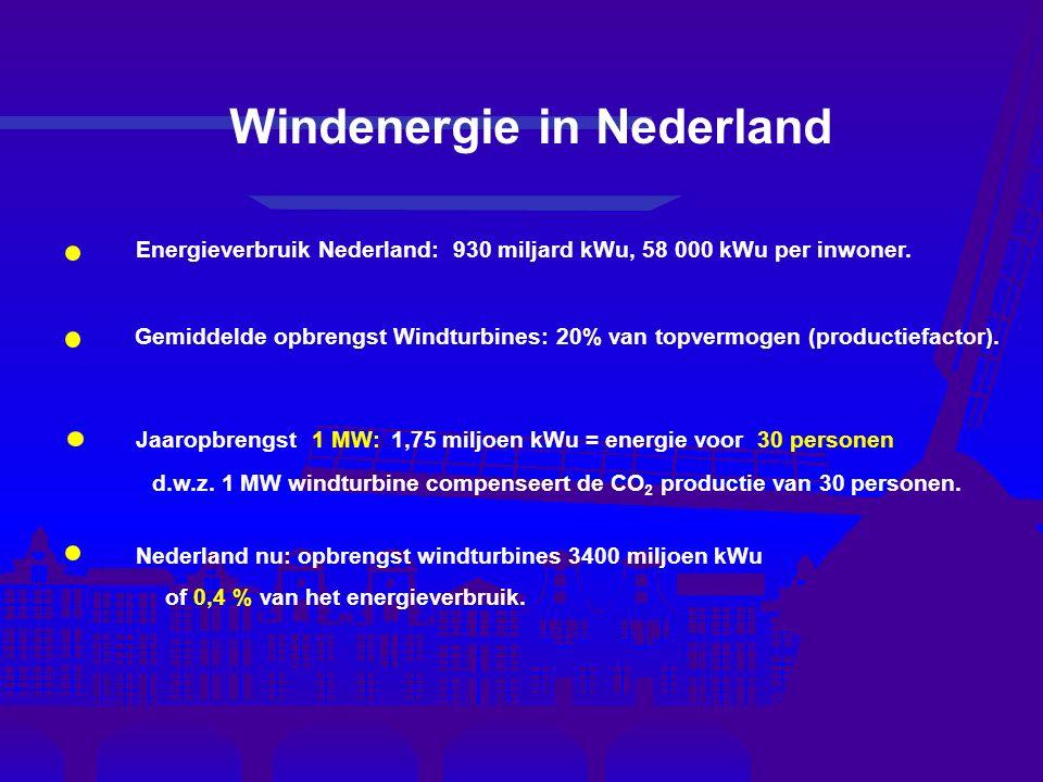 Windenergie in Nederland Energieverbruik Nederland: 930 miljard kWu, 58 000 kWu per inwoner. Gemiddelde opbrengst Windturbines: 20% van topvermogen (p