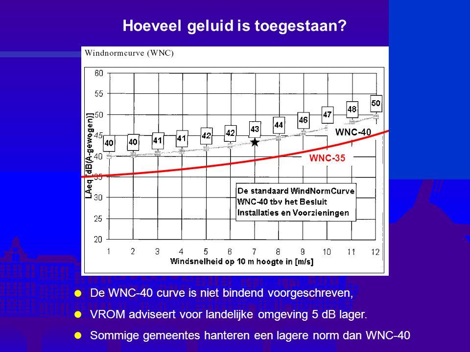 Hoeveel geluid is toegestaan? De WNC-40 curve is niet bindend voorgeschreven, VROM adviseert voor landelijke omgeving 5 dB lager. Sommige gemeentes ha