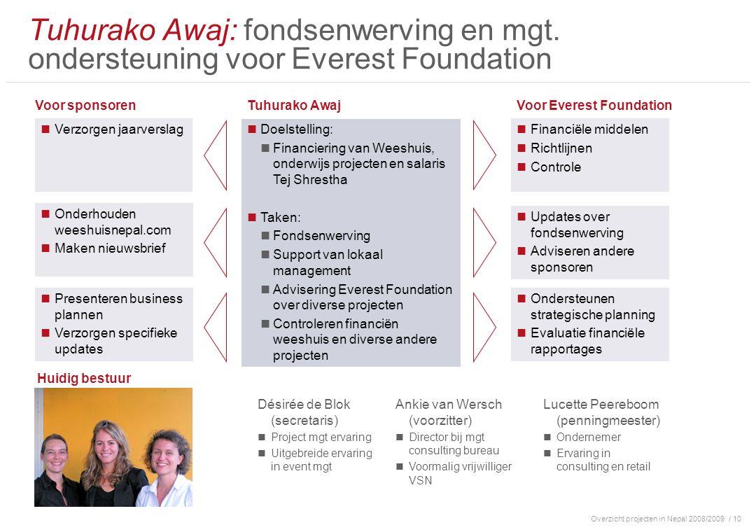 Overzicht projecten in Nepal 2008/2009/ 10 Tuhurako Awaj: fondsenwerving en mgt.