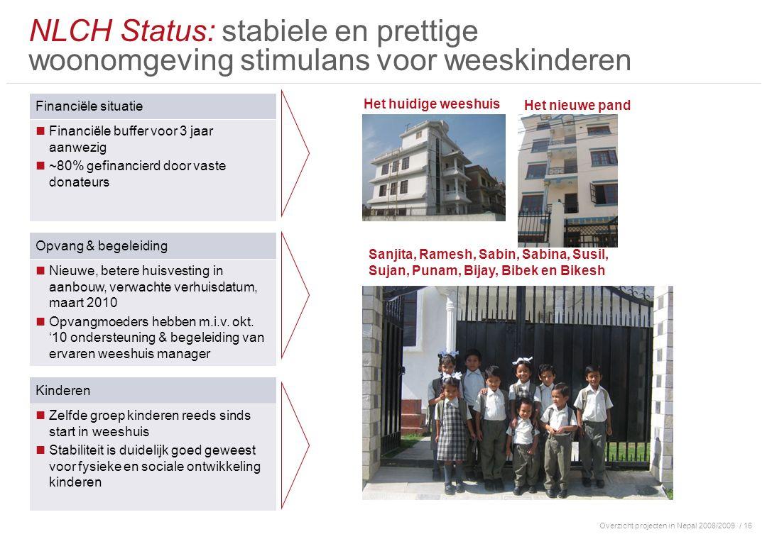 Overzicht projecten in Nepal 2008/2009/ 16 NLCH Status: stabiele en prettige woonomgeving stimulans voor weeskinderen Financiële situatie Financiële buffer voor 3 jaar aanwezig ~80% gefinancierd door vaste donateurs Opvang & begeleiding Nieuwe, betere huisvesting in aanbouw, verwachte verhuisdatum, maart 2010 Opvangmoeders hebben m.i.v.