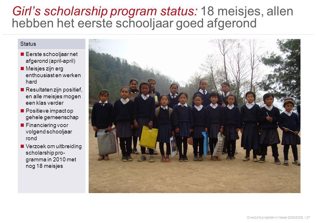 / 27 Girl's scholarship program status: 18 meisjes, allen hebben het eerste schooljaar goed afgerond Status Eerste schooljaar net afgerond (april-april) Meisjes zijn erg enthousiast en werken hard Resultaten zijn positief, en alle meisjes mogen een klas verder Positieve impact op gehele gemeenschap Financiering voor volgend schooljaar rond Verzoek om uitbreiding scholarship pro- gramma in 2010 met nog 18 meisjes Overzicht projecten in Nepal 2008/2009