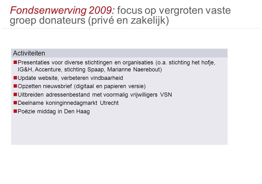 Fondsenwerving 2009: focus op vergroten vaste groep donateurs (privé en zakelijk) Activiteiten Presentaties voor diverse stichtingen en organisaties (o.a.