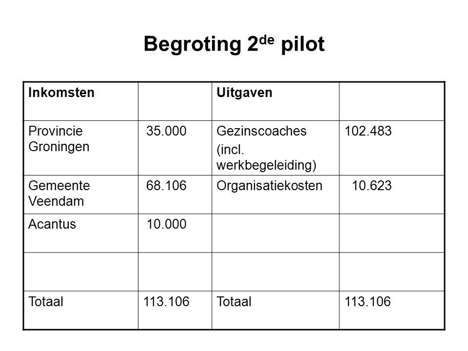 Begroting 2 de pilot InkomstenUitgaven Provincie Groningen 35.000Gezinscoaches (incl.