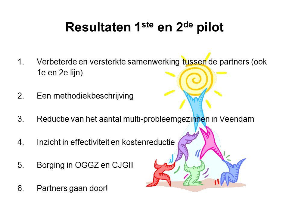 Resultaten 1 ste en 2 de pilot 1.Verbeterde en versterkte samenwerking tussen de partners (ook 1e en 2e lijn) 2.Een methodiekbeschrijving 3.Reductie van het aantal multi-probleemgezinnen in Veendam 4.Inzicht in effectiviteit en kostenreductie 5.Borging in OGGZ en CJG!.