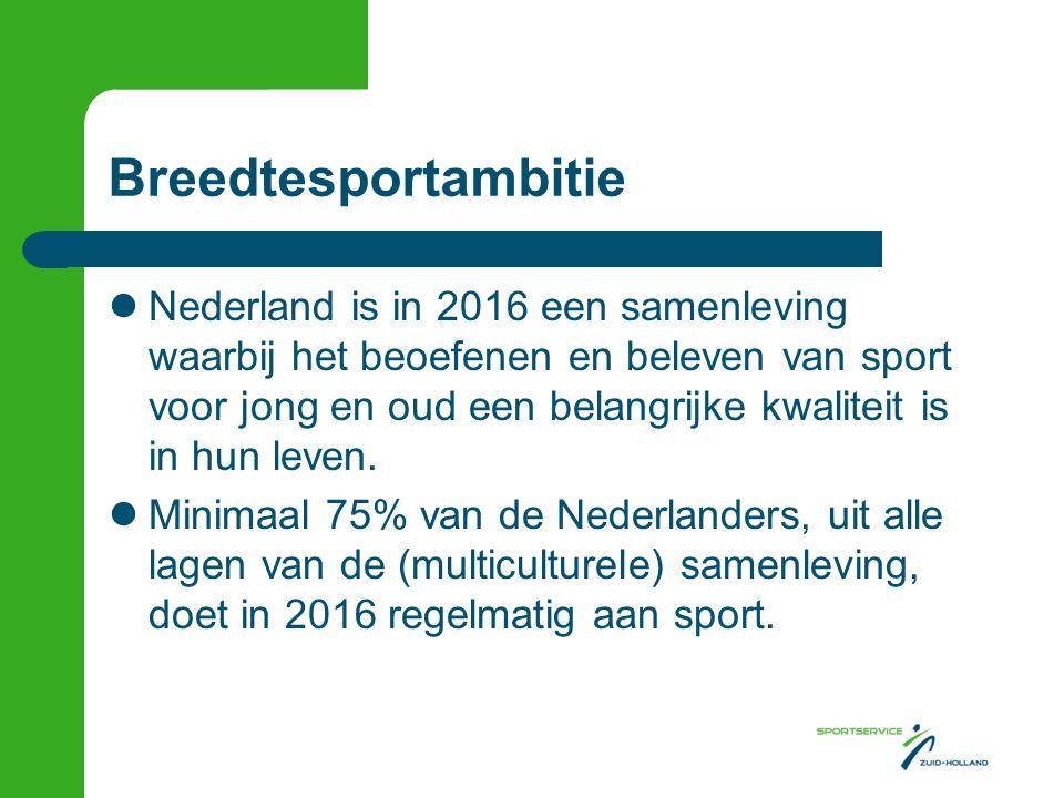 Breedtesportambitie Nederland is in 2016 een samenleving waarbij het beoefenen en beleven van sport voor jong en oud een belangrijke kwaliteit is in hun leven.