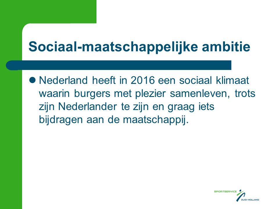 Sociaal-maatschappelijke ambitie Nederland heeft in 2016 een sociaal klimaat waarin burgers met plezier samenleven, trots zijn Nederlander te zijn en graag iets bijdragen aan de maatschappij.