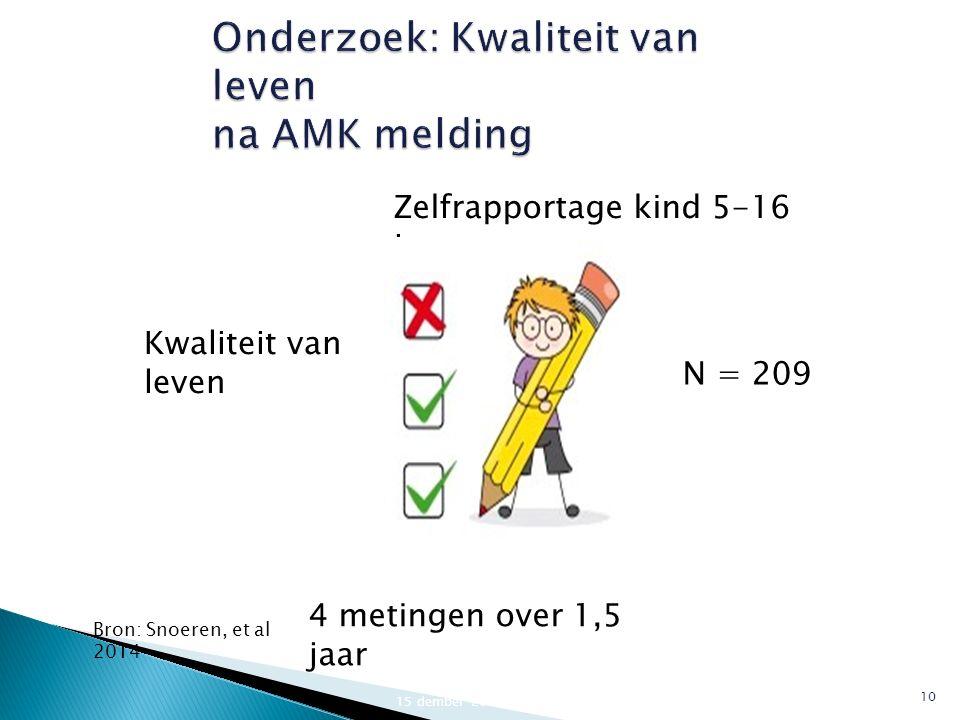 15 dember 2014 presentatie onderzoek - voor binnenkort - Veilig Thuis Haaglanden 10 Zelfrapportage kind 5-16 jaar Kwaliteit van leven 4 metingen over 1,5 jaar N = 209 Bron: Snoeren, et al 2014