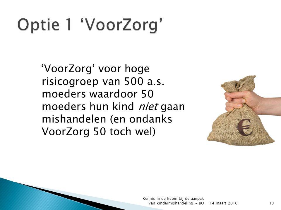 'VoorZorg' voor hoge risicogroep van 500 a.s.
