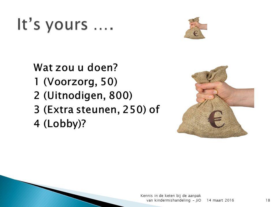 Wat zou u doen. 1 (Voorzorg, 50) 2 (Uitnodigen, 800) 3 (Extra steunen, 250) of 4 (Lobby).