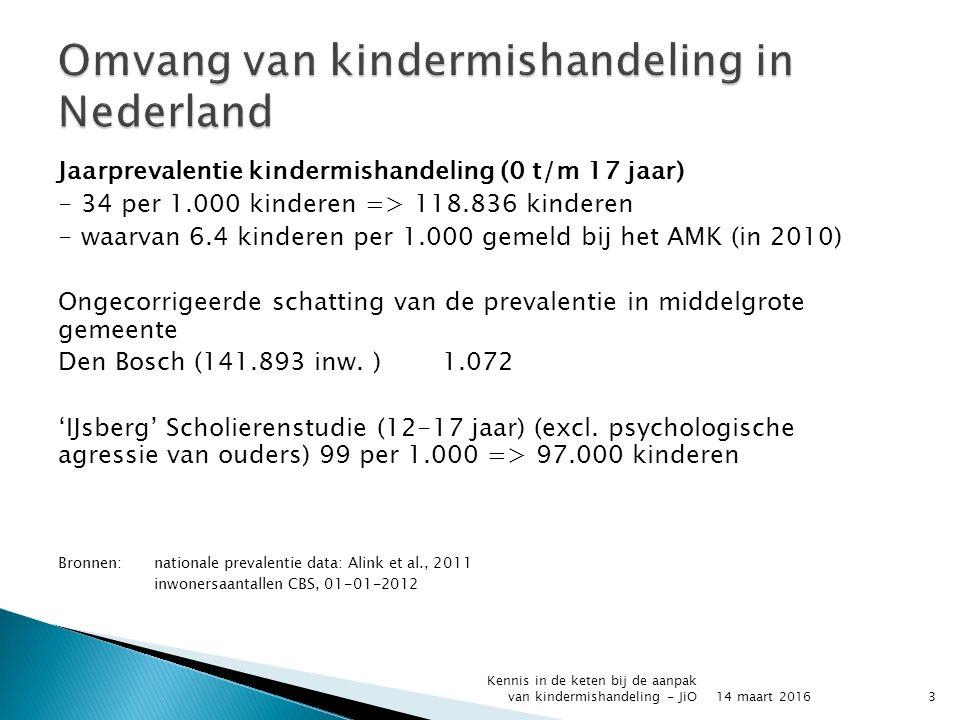 Jaarprevalentie kindermishandeling (0 t/m 17 jaar) - 34 per 1.000 kinderen => 118.836 kinderen - waarvan 6.4 kinderen per 1.000 gemeld bij het AMK (in 2010) Ongecorrigeerde schatting van de prevalentie in middelgrote gemeente Den Bosch (141.893 inw.