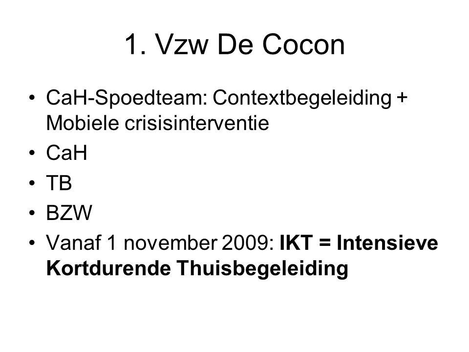 1. Vzw De Cocon CaH-Spoedteam: Contextbegeleiding + Mobiele crisisinterventie CaH TB BZW Vanaf 1 november 2009: IKT = Intensieve Kortdurende Thuisbege