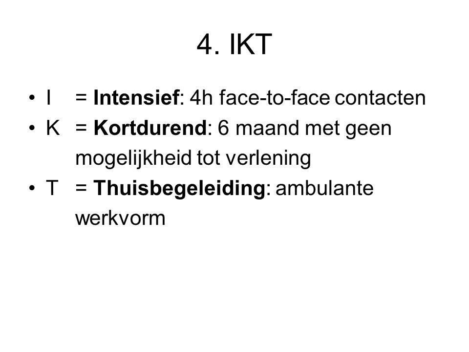 4. IKT I = Intensief: 4h face-to-face contacten K = Kortdurend: 6 maand met geen mogelijkheid tot verlening T = Thuisbegeleiding: ambulante werkvorm