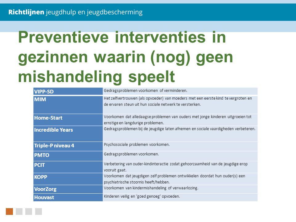 Preventieve interventies in gezinnen waarin (nog) geen mishandeling speelt VIPP-SD Gedragsproblemen voorkomen of verminderen. MIM Het zelfvertrouwen (
